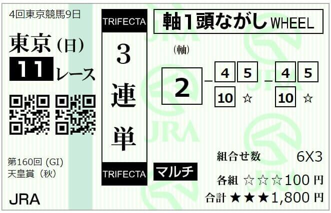 天皇賞1027 (1)