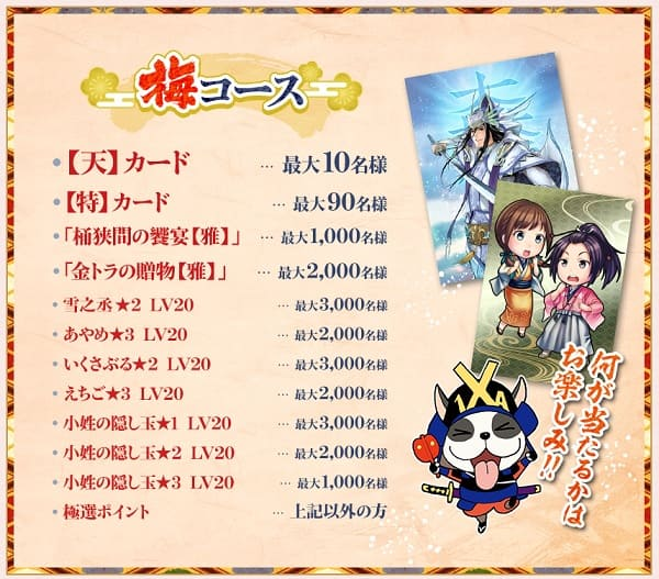 ビットキャッシュキャンペーン 梅コース (1)