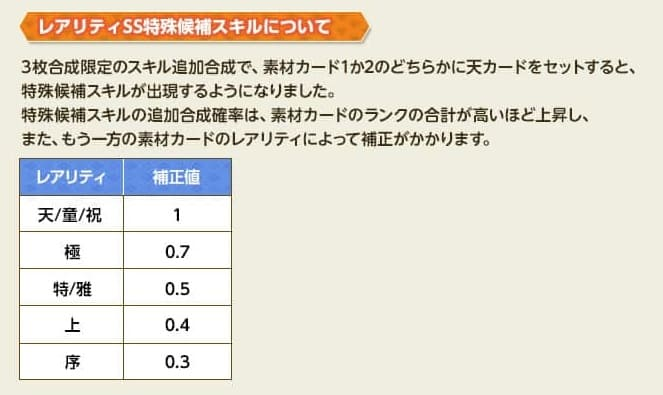 特殊候補の合成1 (1)