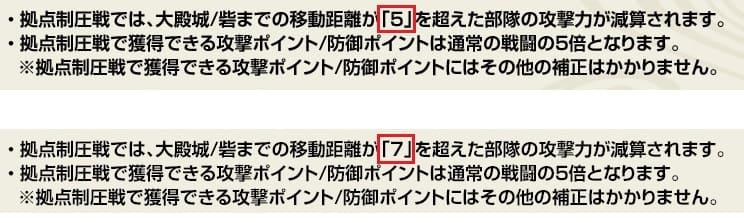 βテストとの違い2 (1)