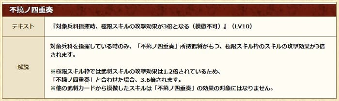 四重奏解説 (1)
