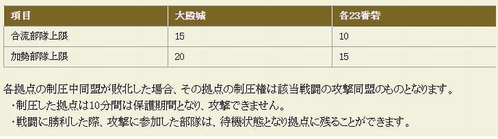 制圧戦加勢 (1)