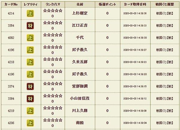戦くじ11