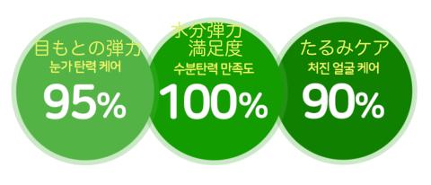 アイソイ_ISOI_えんどう豆_ワンドゥ_新製品_弾力ケア_20台からの_6