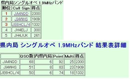 広島WAS160