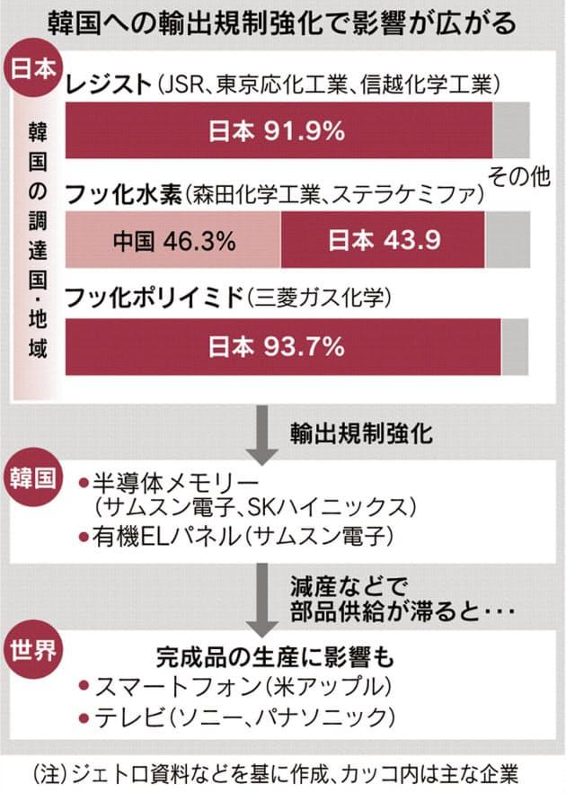 森田 化学 工業 株価