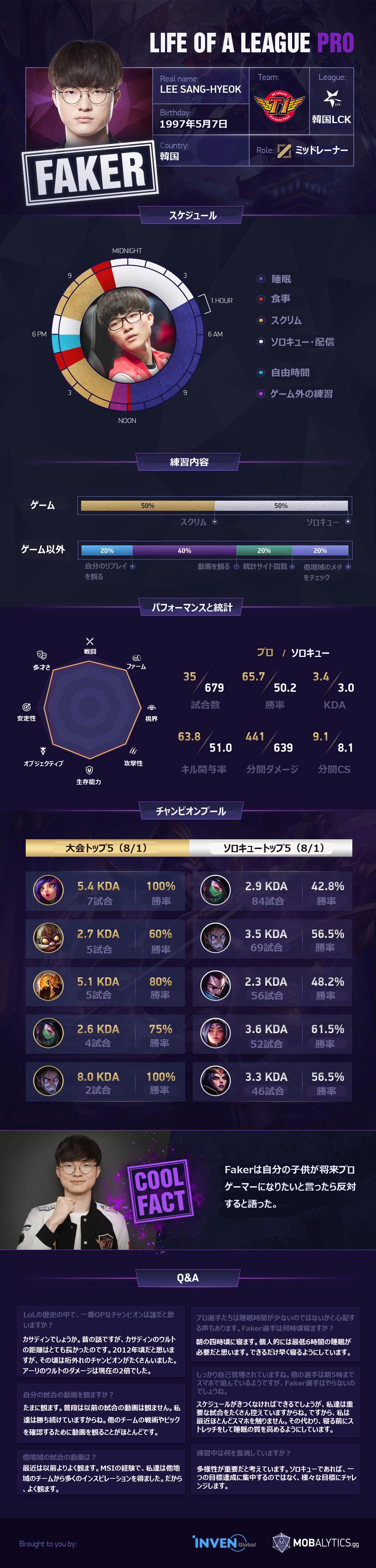 faker-infographic.jpg