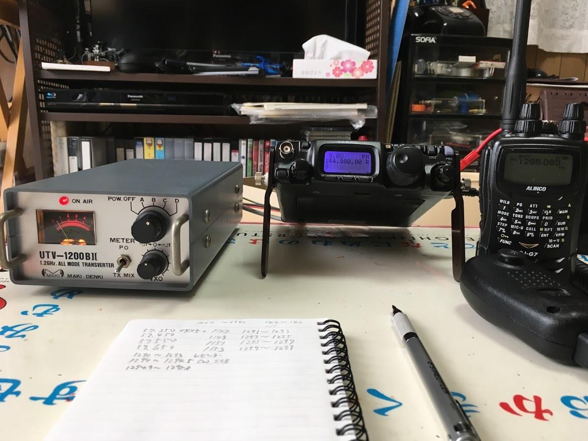 UTV1200B2/ズレチェック