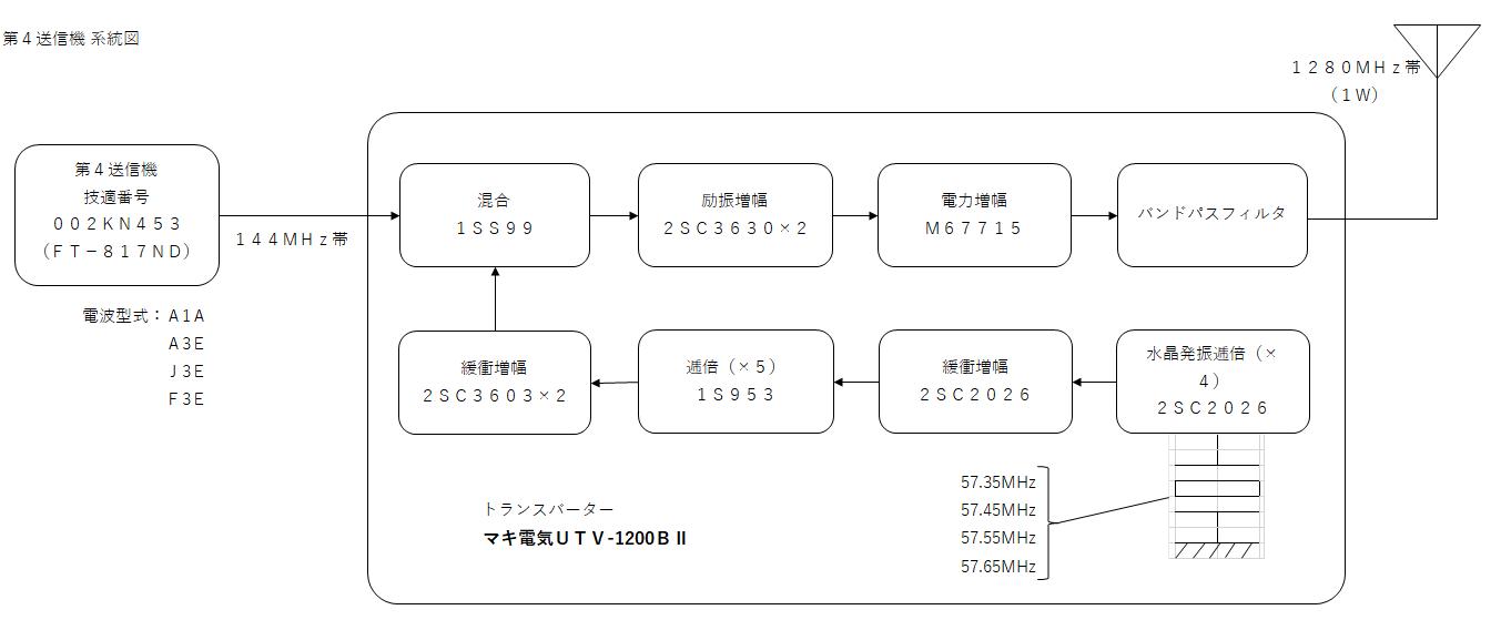 UTV1200B2/系統図