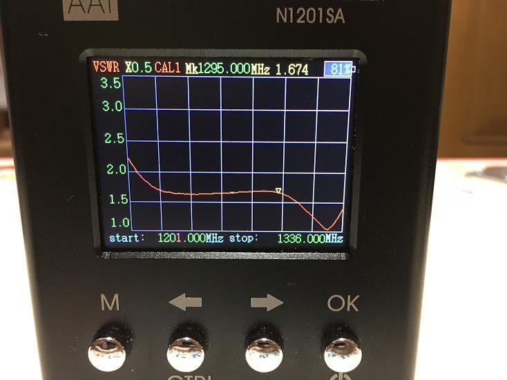 MY-125/SWR