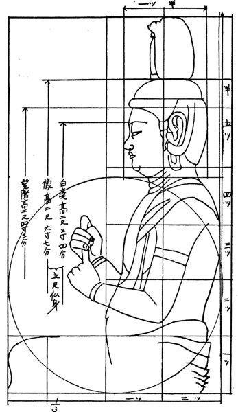 太田古朴氏作成・円成寺大日如来像造像法則図面(「仏像彫刻技法」掲載図面)