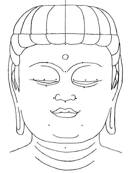 成就寺・大日如来像の面部の錐点痕図(山崎隆之著「仏像の秘密を読む」掲載図)