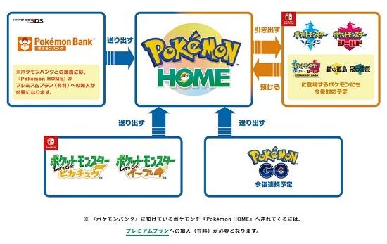 pokemonhome_20200129113754b35.jpg