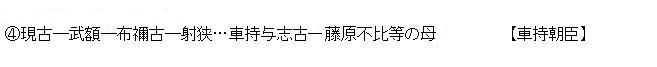 上毛野氏とは何者か16