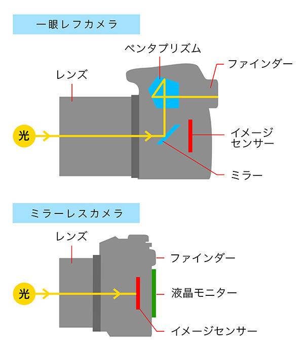 column6_img_02.jpg