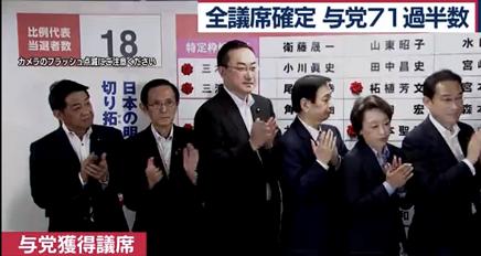 7212019 TV 選挙速報 S1