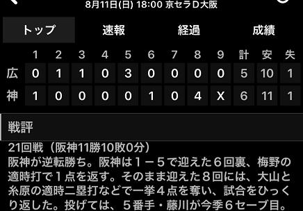 8112019 Carp vs Tigers 5-6 L S