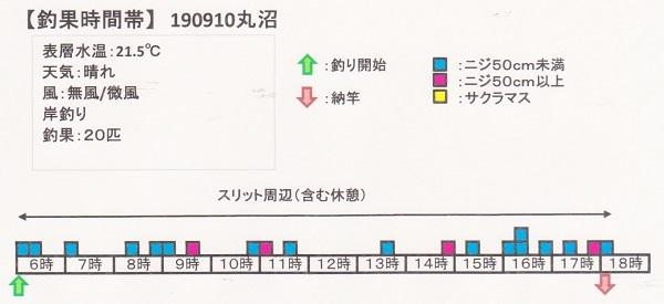 190910丸沼 001