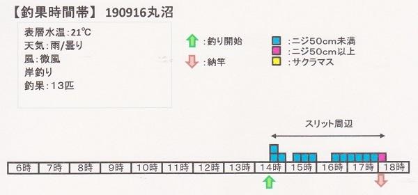 190916丸沼 001