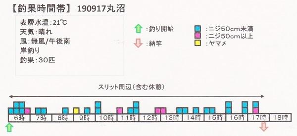 190917丸沼 001