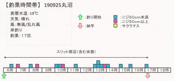 190925丸沼 001