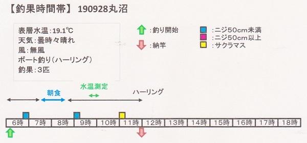 190928丸沼 001