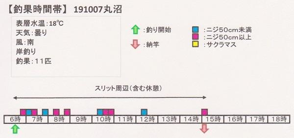 191007丸沼 001