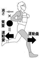 200undoutakahashiyoko1.jpg