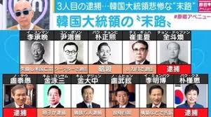 韓国大統領の末路一覧
