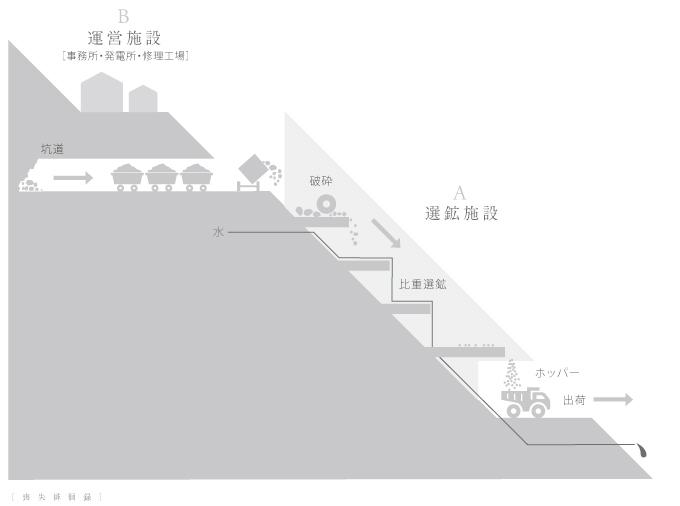 若松鉱山跡1905senkoumap.jpg