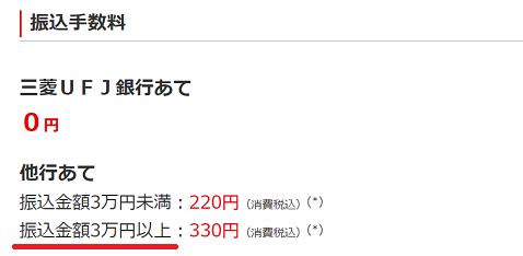 UFJ手数料
