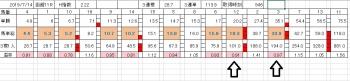 201907函館記念