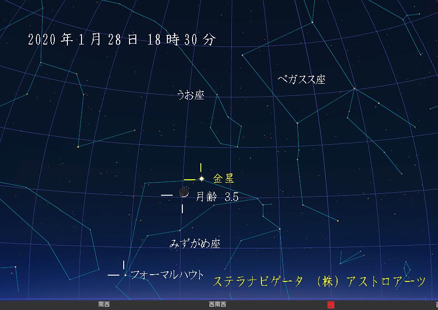 星図 2020年1月28日 午後6時30分