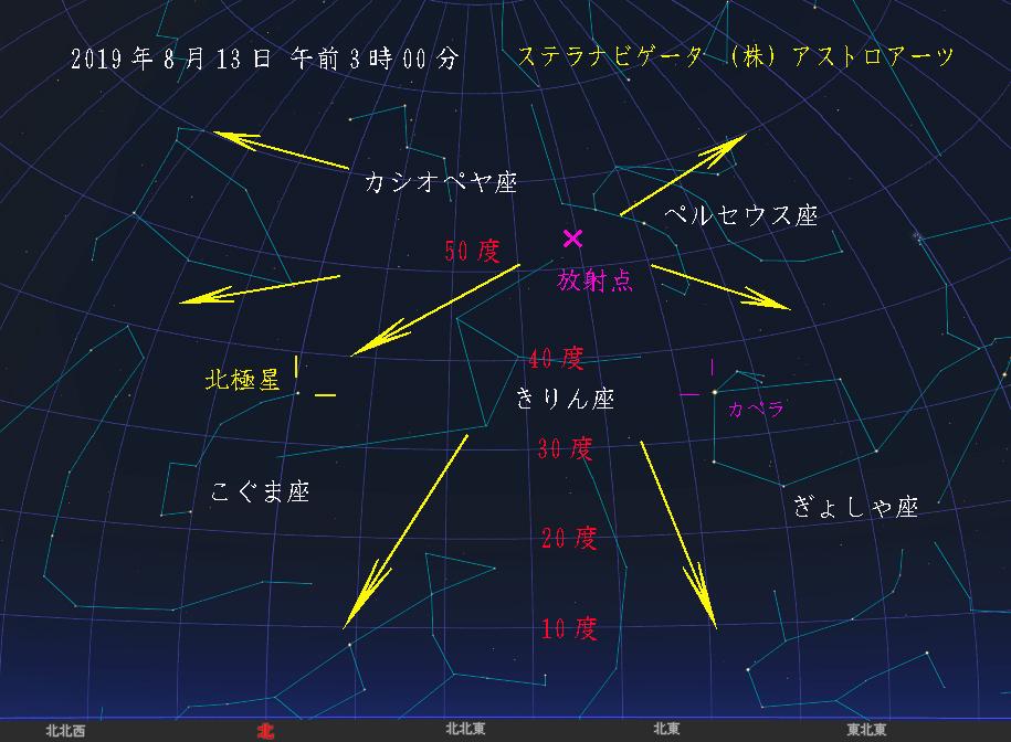 星図 2019年8月13日 午前3時