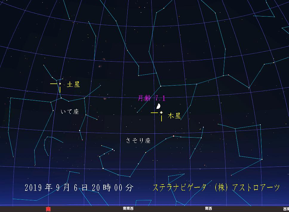 星図 2019年9月6日 午後8時