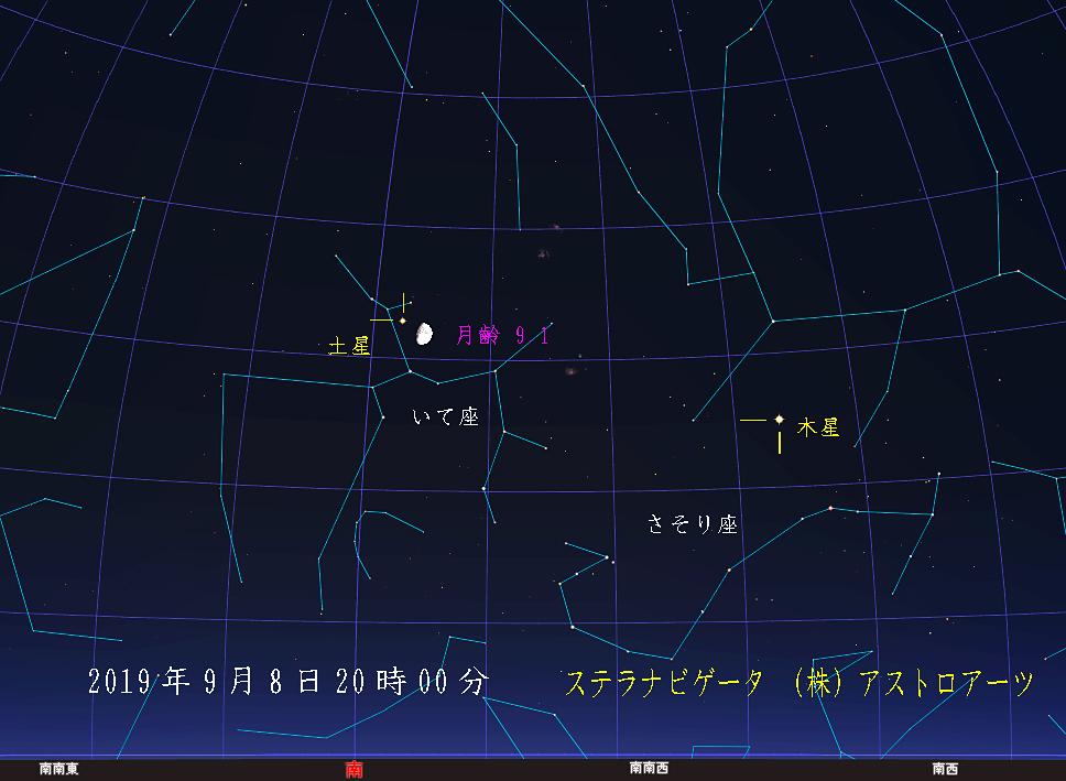 星図 2019年9月8日 午後8時