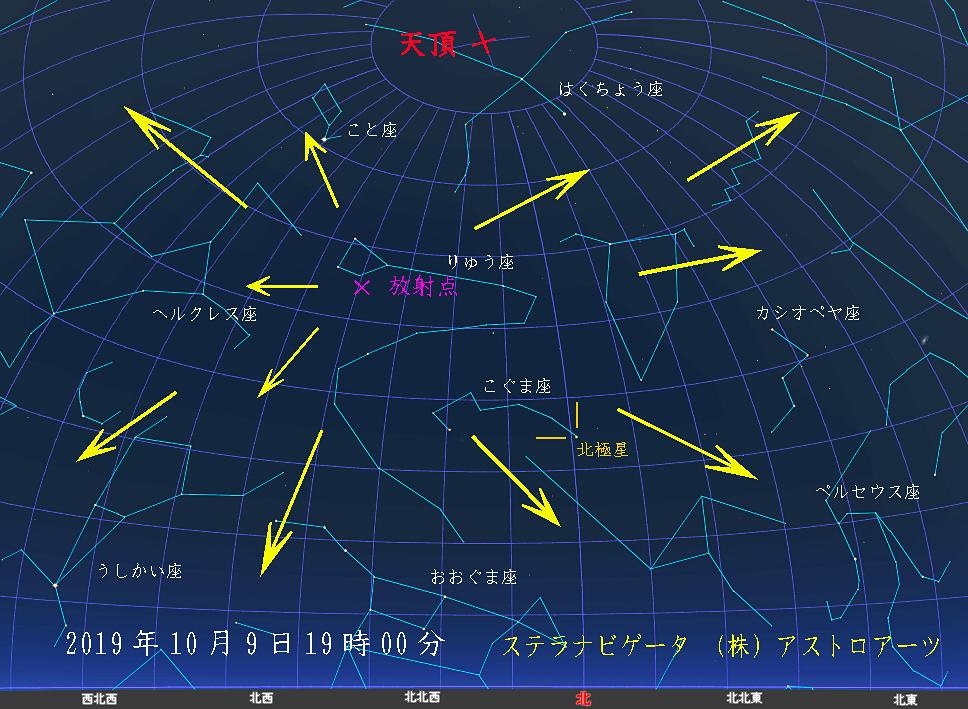 星図2019年10月9日午後7時