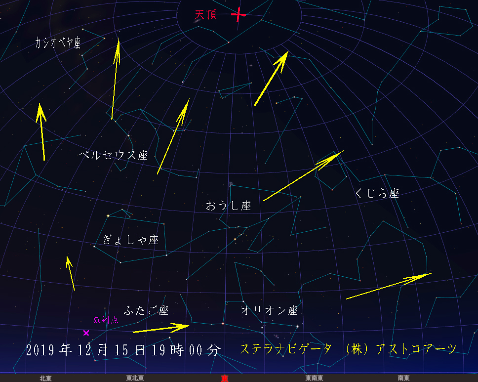 星図 2019年12月15日午後7時
