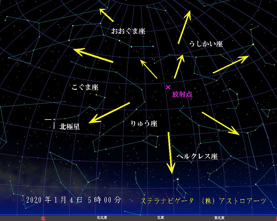 星図 2020年1月4日 午前5時