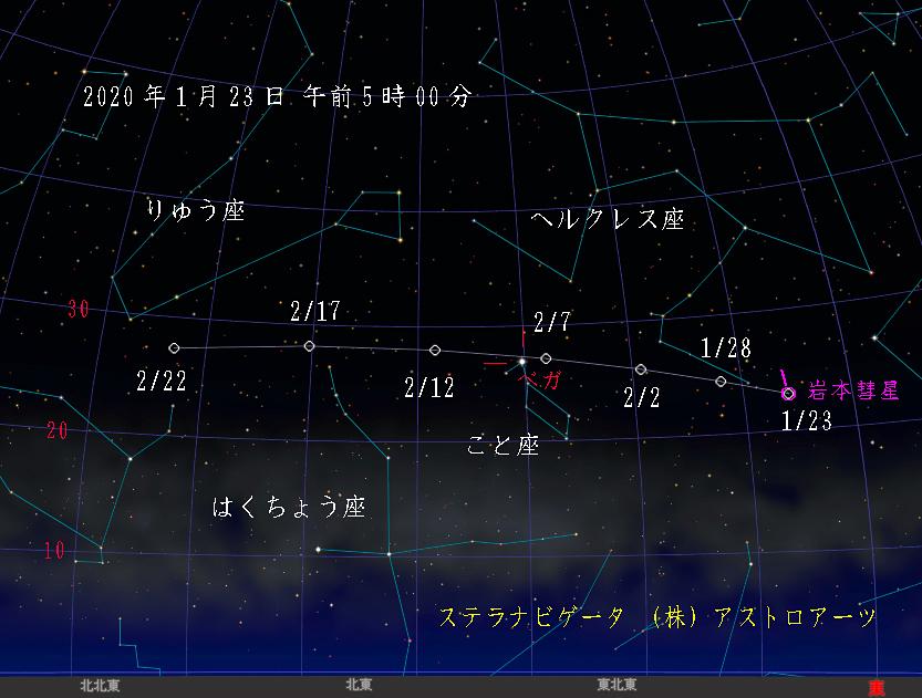 星図 岩本彗星(C/2020 A2) 経路図 (2020年1月)