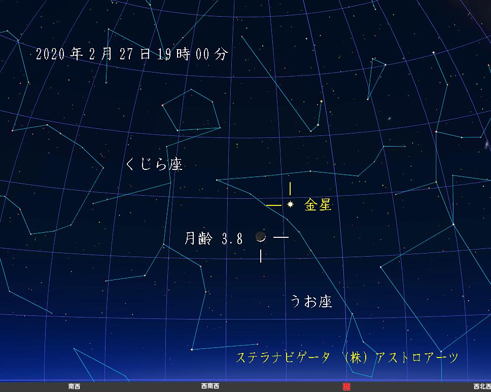 星図 2020年2月27日 午後7時