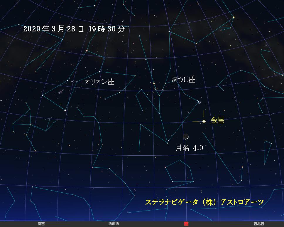 星図 2020年3月28日 午後7時30分