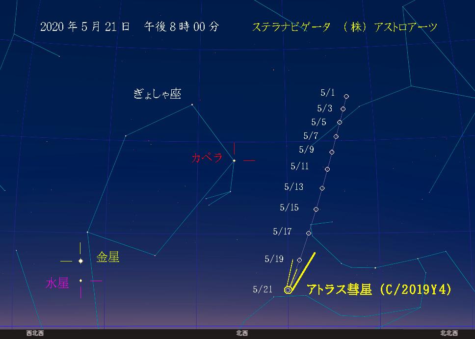 星図 2020年5月21日 午後8時