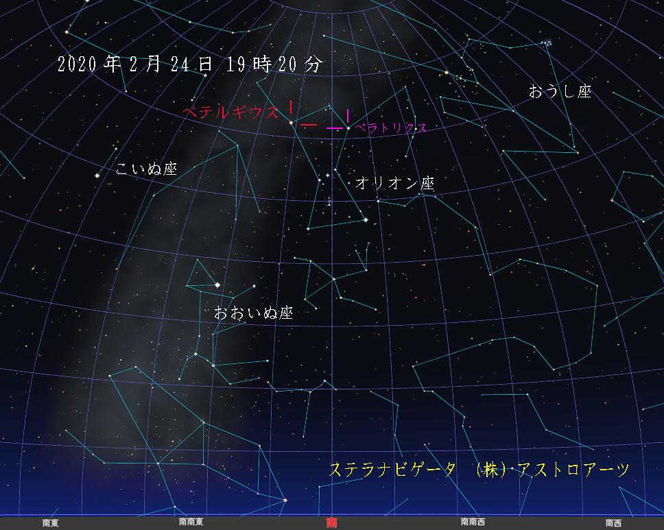 星図 2020年2月24日 午後7時20分