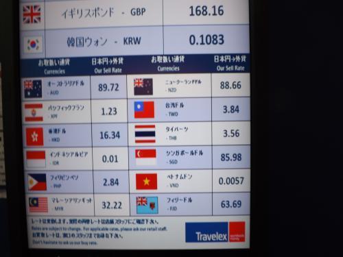 中部国際空港 出国時のレート