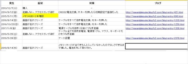 PC不具合 対策等の履歴_S-size