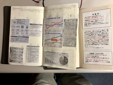 手帳の写像