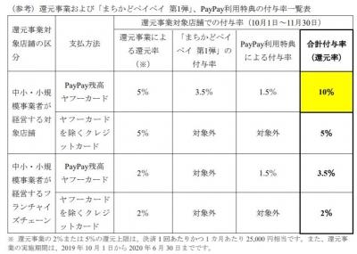 paypay_20190906155203e76.jpg