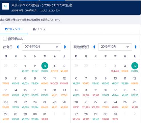 東京―ソウル航空券価格