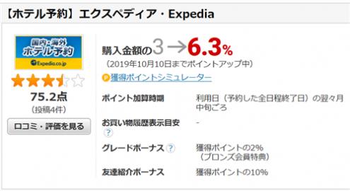 Expedia(エクスペディア)|ECナビ経由